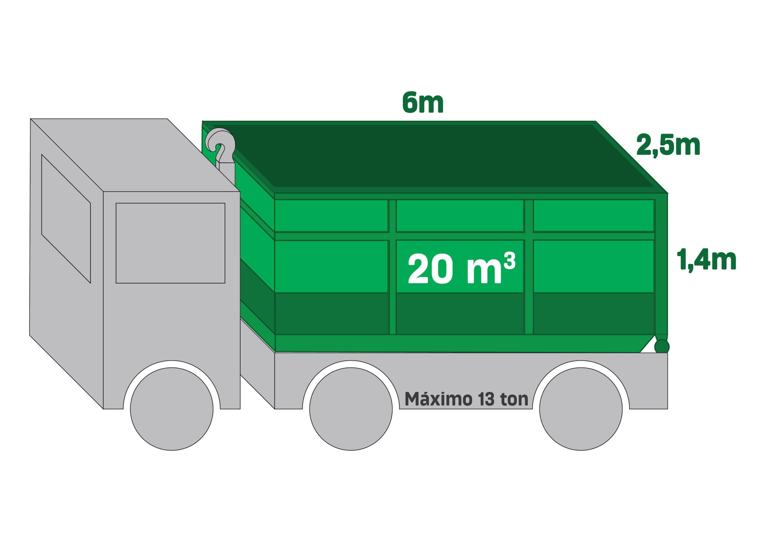 Las cajas RollOff de 20m3 tienen una base de 6m 2,5m y una altura de 1,4m. Pueden soportar hasta 13 toneladas.
