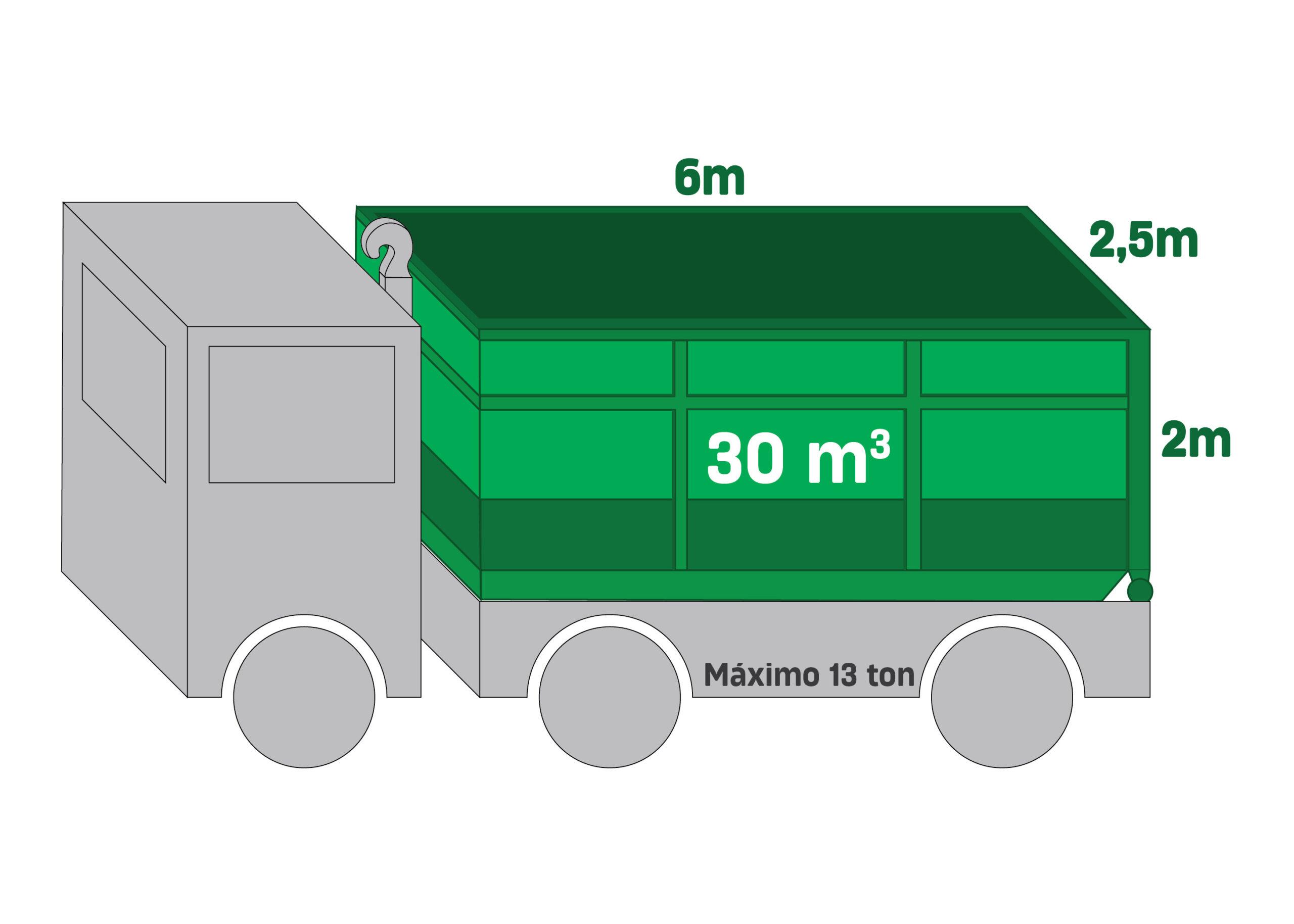 Las cajas RollOff de 20m3 tienen una base de 6m 2,5m y una altura de 2m. Pueden soportar hasta 13 toneladas.