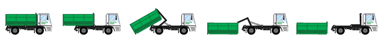 El procedimiento de descarga de una caja Roll Off es rápido y sencillo.