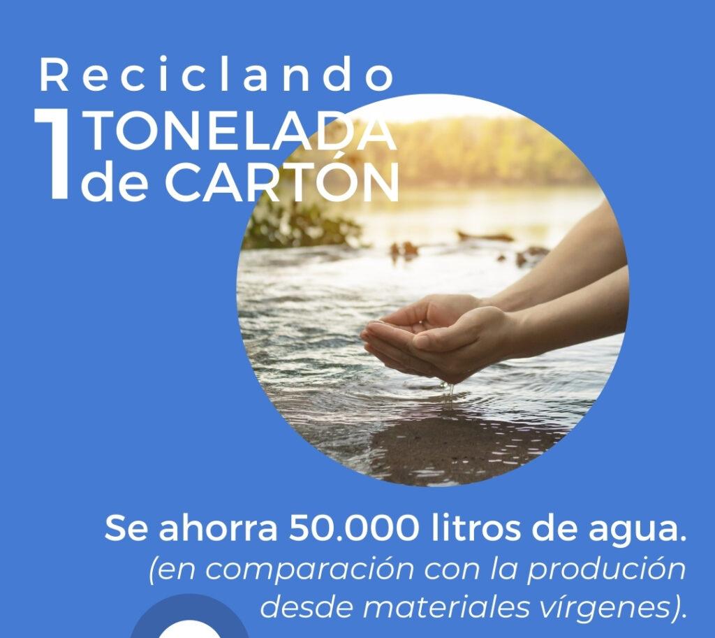 Reciclar cartón ahorra agua