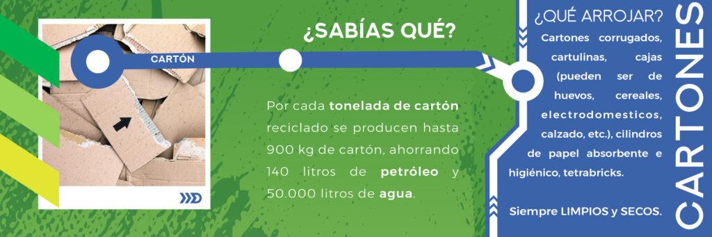 ¿Sabías qué? Al reciclar 1 tonelada de cartón se puede ahorrar 140 litros de petróleo en la producción de 900 kg de cartón reciclado. Reciclar cartones es importante.