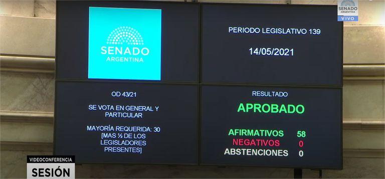 Resultados de la votación en el senado ley educacion ambiental argentina