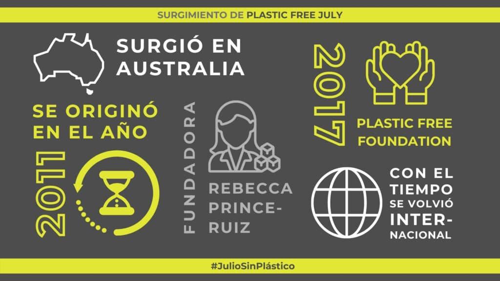 origen de julio sin plástico